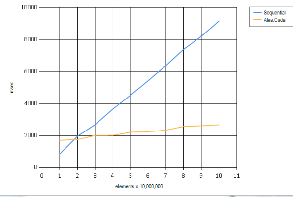 sorting_chart